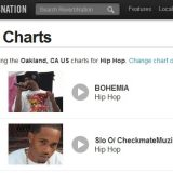 #1 HipHop artist in Oakland – Bohemia